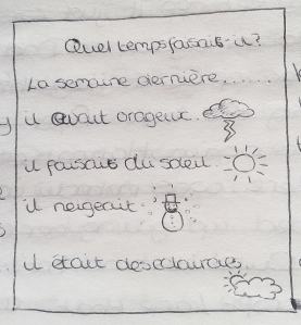 September 1996 - French weather