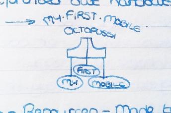 July 1997 - Mobile bit
